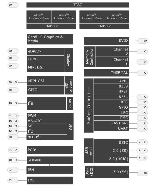 X5-Z8300