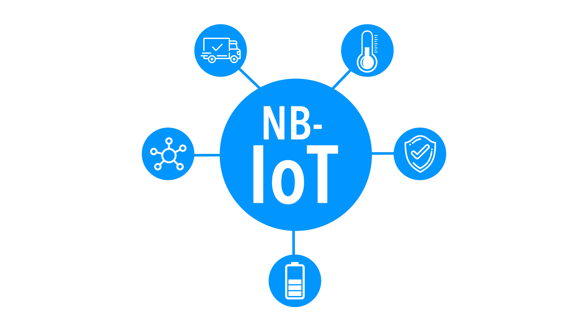 NB-IoT seminar slides and BC66 datasheets are online