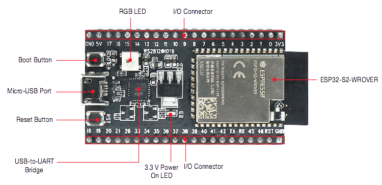 esp32-s2-saola-1-v1.2-annotated-photo